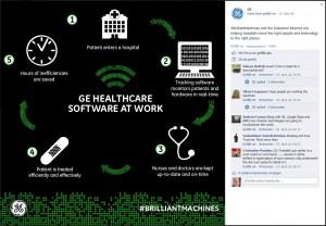 """""""GE Healthcare"""" Marketingmaterial im The-Matrix-Design"""
